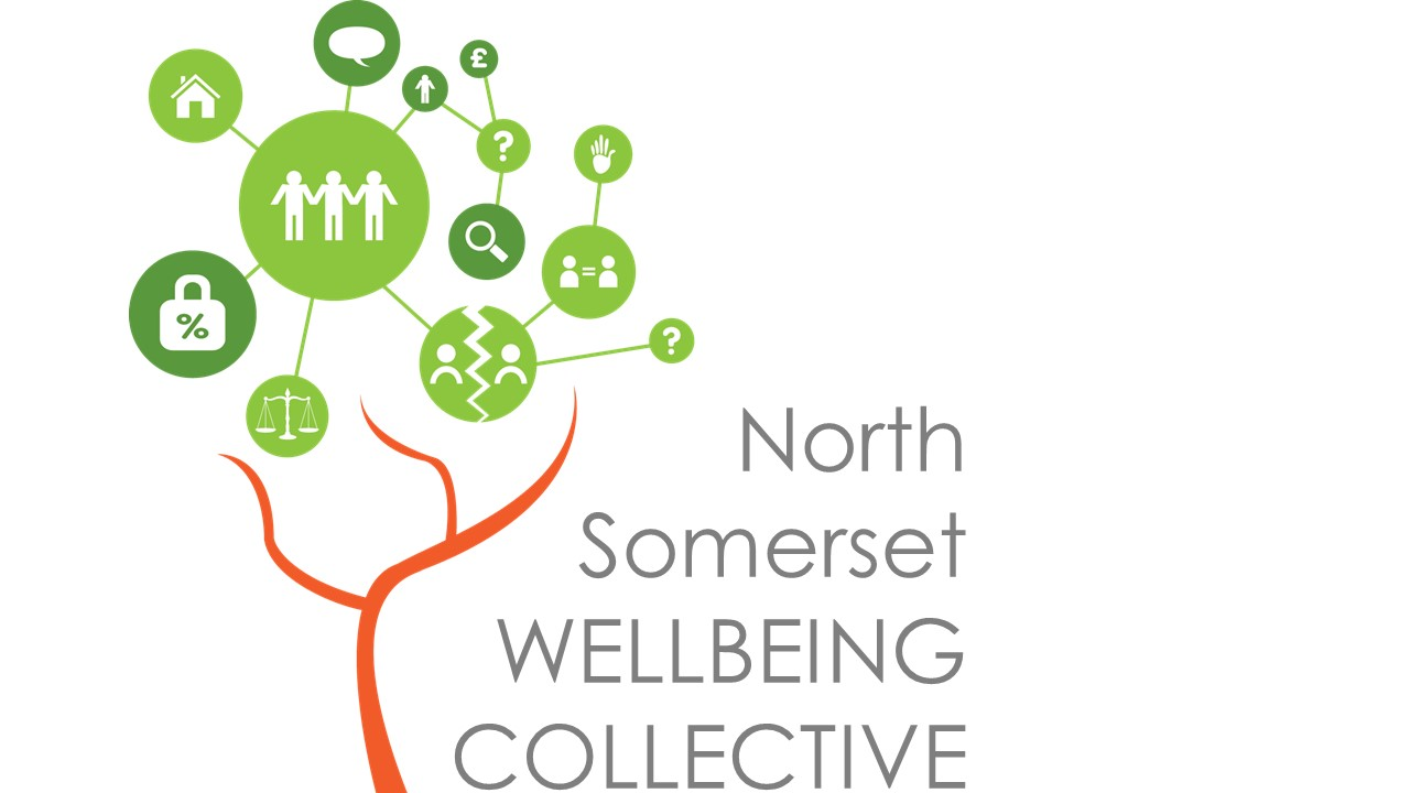 North Somerset Wellbeing Collective